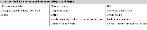 EBA overview